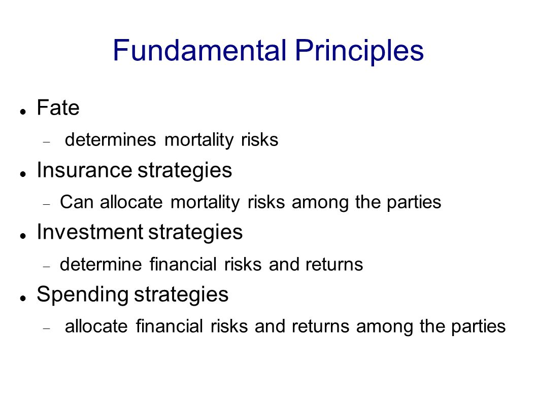 Fundamental Principles Fate  determines mortality risks Insurance strategies  Can allocate mortality risks among the parties Investment strategies  determine financial risks and returns Spending strategies  allocate financial risks and returns among the parties