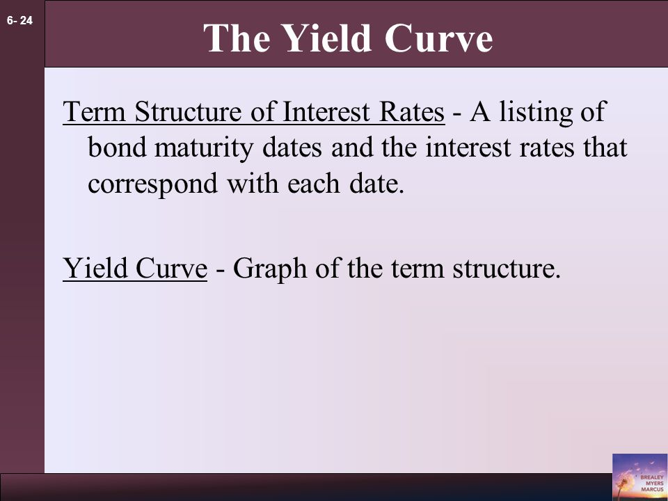 6- 24 The Yield Curve Term Structure of Interest Rates - A listing of bond maturity dates and the interest rates that correspond with each date. Yield