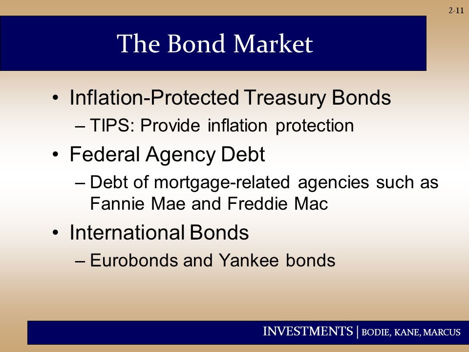 INVESTMENTS | BODIE, KANE, MARCUS 2-11 The Bond Market Inflation-Protected Treasury Bonds –TIPS: Provide inflation protection Federal Agency Debt –Debt of mortgage-related agencies such as Fannie Mae and Freddie Mac International Bonds –Eurobonds and Yankee bonds