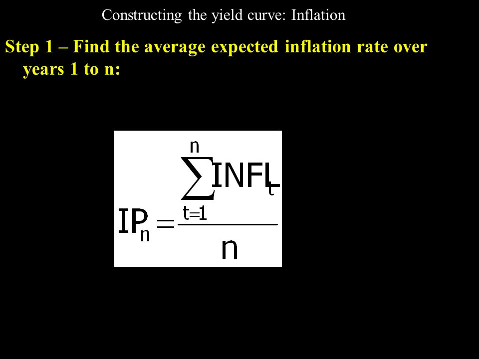 Constructing the yield curve: Inflation Step 1 – Find the average expected inflation rate over years 1 to n: