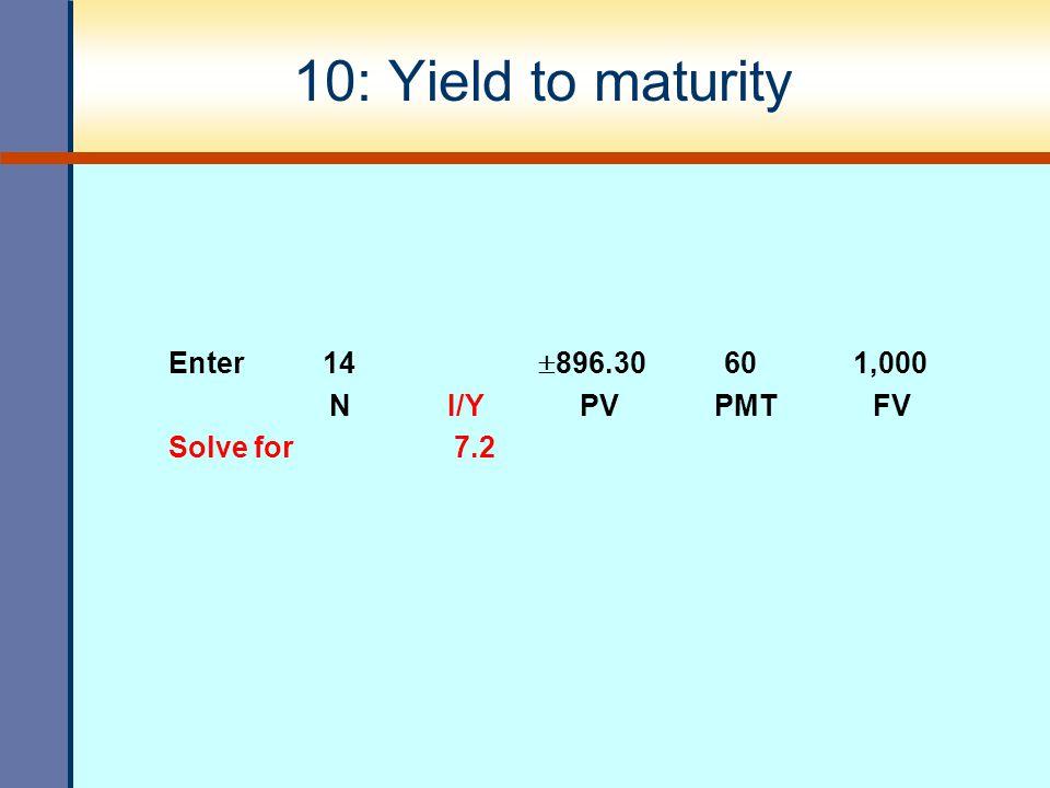 10: Yield to maturity Enter 14  896.30 60 1,000 N I/Y PV PMT FV Solve for 7.2