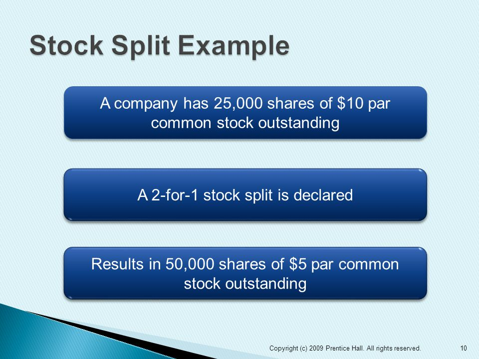 10 A company has 25,000 shares of $10 par common stock outstanding A 2-for-1 stock split is declared Results in 50,000 shares of $5 par common stock outstanding Copyright (c) 2009 Prentice Hall.