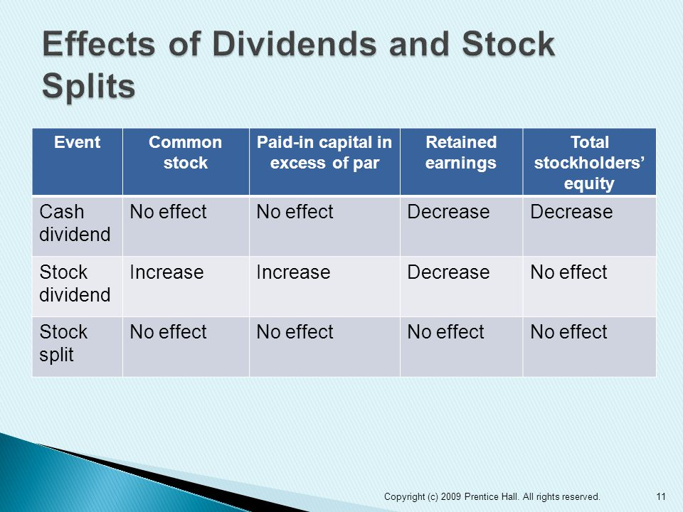 11 EventCommon stock Paid-in capital in excess of par Retained earnings Total stockholders' equity Cash dividend No effect Decrease Stock dividend Inc
