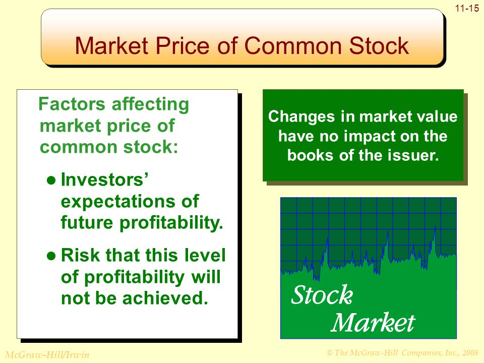 © The McGraw-Hill Companies, Inc., 2008 McGraw-Hill/Irwin 11-15 Factors affecting market price of common stock: Investors' expectations of future prof