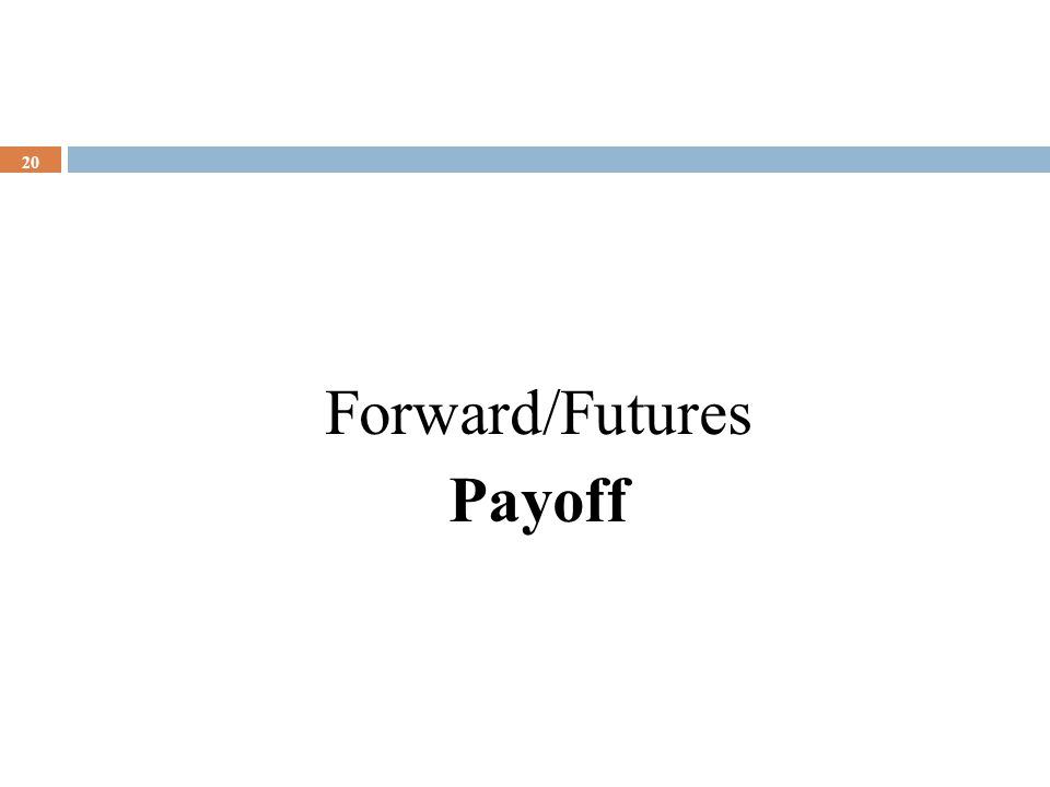 20 Forward/Futures Payoff