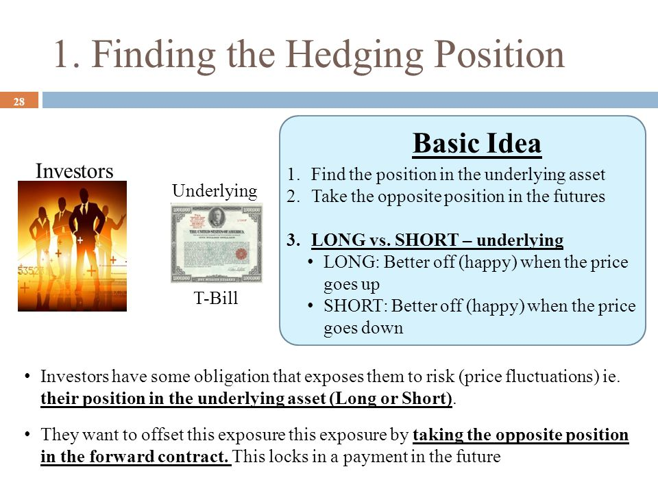 1. Finding the Hedging Position 28 Investors Investors have some obligation that exposes them to risk (price fluctuations) ie. their position in the u
