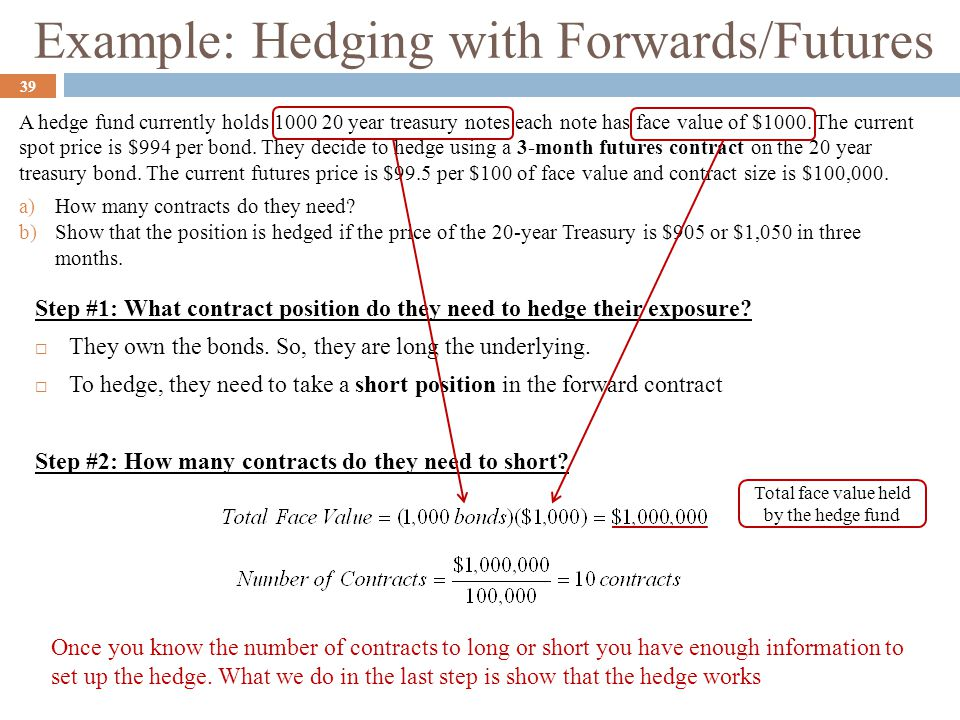 Example: Hedging with Forwards/Futures A hedge fund currently holds 1000 20 year treasury notes each note has face value of $1000. The current spot pr