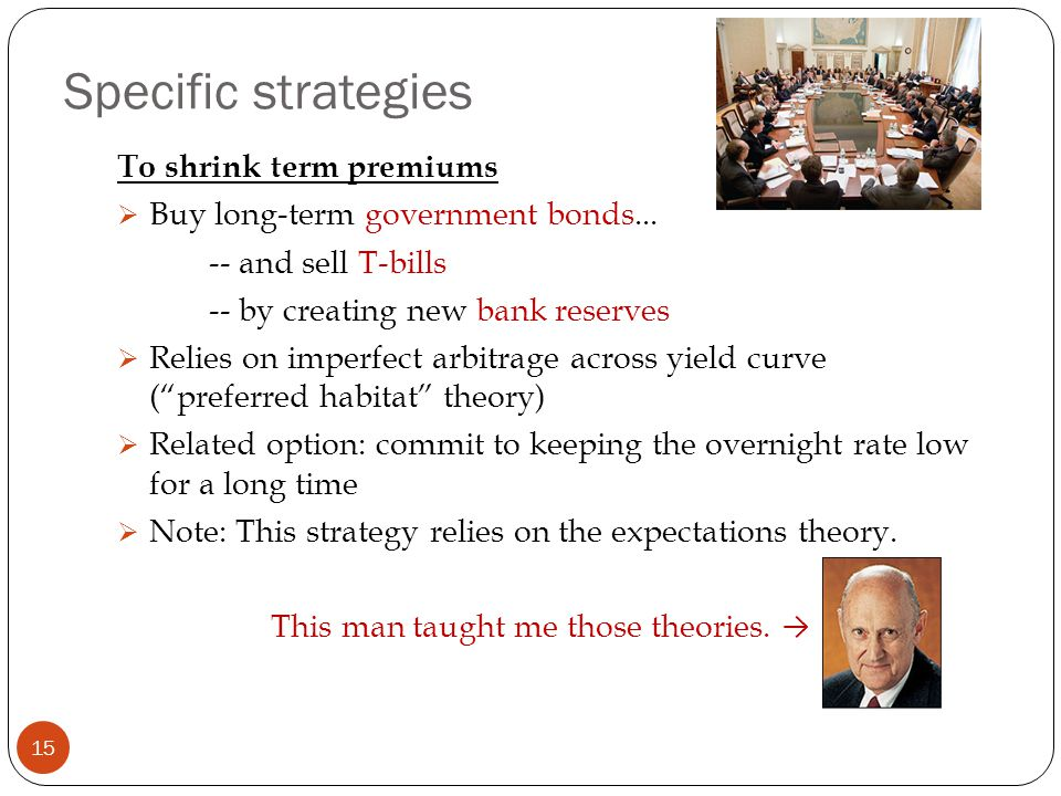 Specific strategies To shrink term premiums  Buy long-term government bonds...