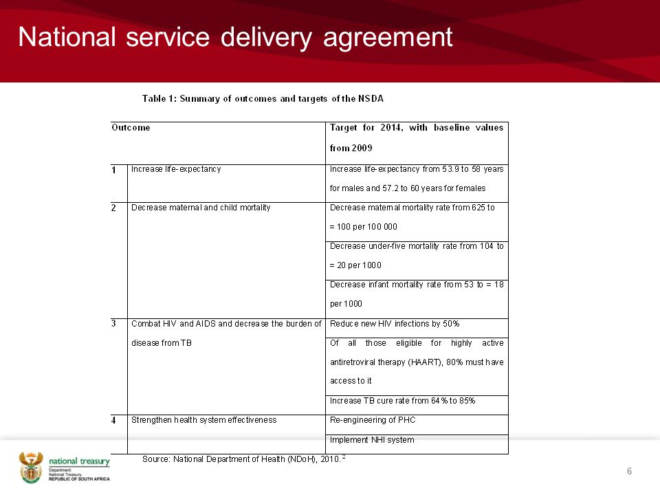 National service delivery agreement 6