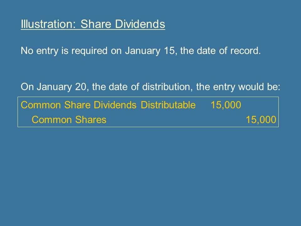 Illustration: Share Dividends No entry is required on January 15, the date of record.