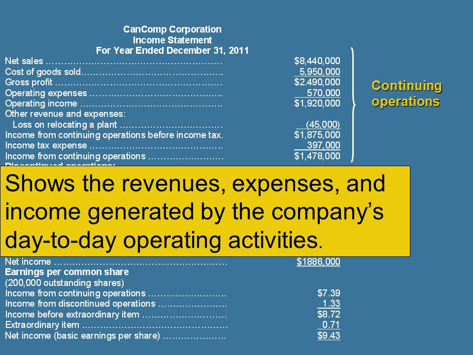 Continuing operations Shows the revenues, expenses, and income generated by the company's day-to-day operating activities.