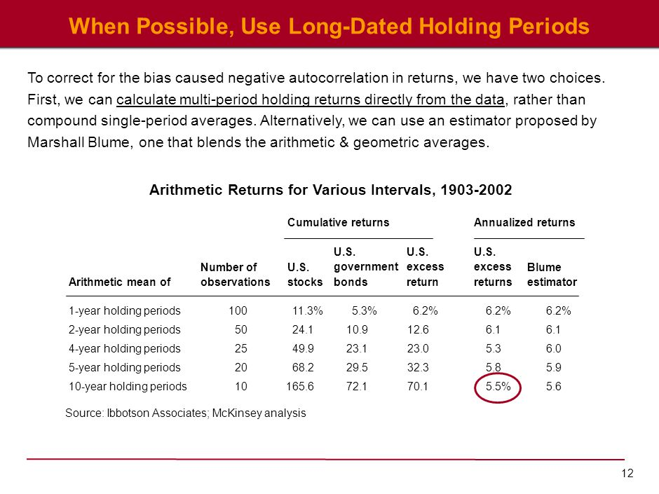 12 When Possible, Use Long-Dated Holding Periods Source:Ibbotson Associates; McKinsey analysis Arithmetic mean of Number of observations U.S. stocks U