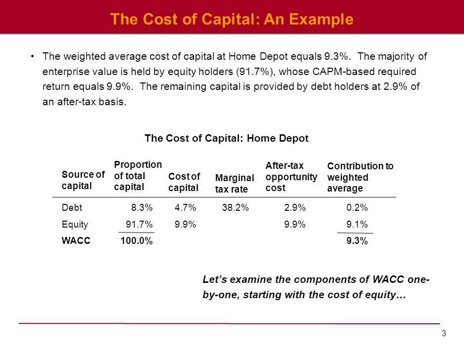 3 The Cost of Capital: An Example Source of capital Debt Equity WACC Proportion of total capital 8.3% 91.7% 100.0% Cost of capital 4.7% 9.9% Marginal