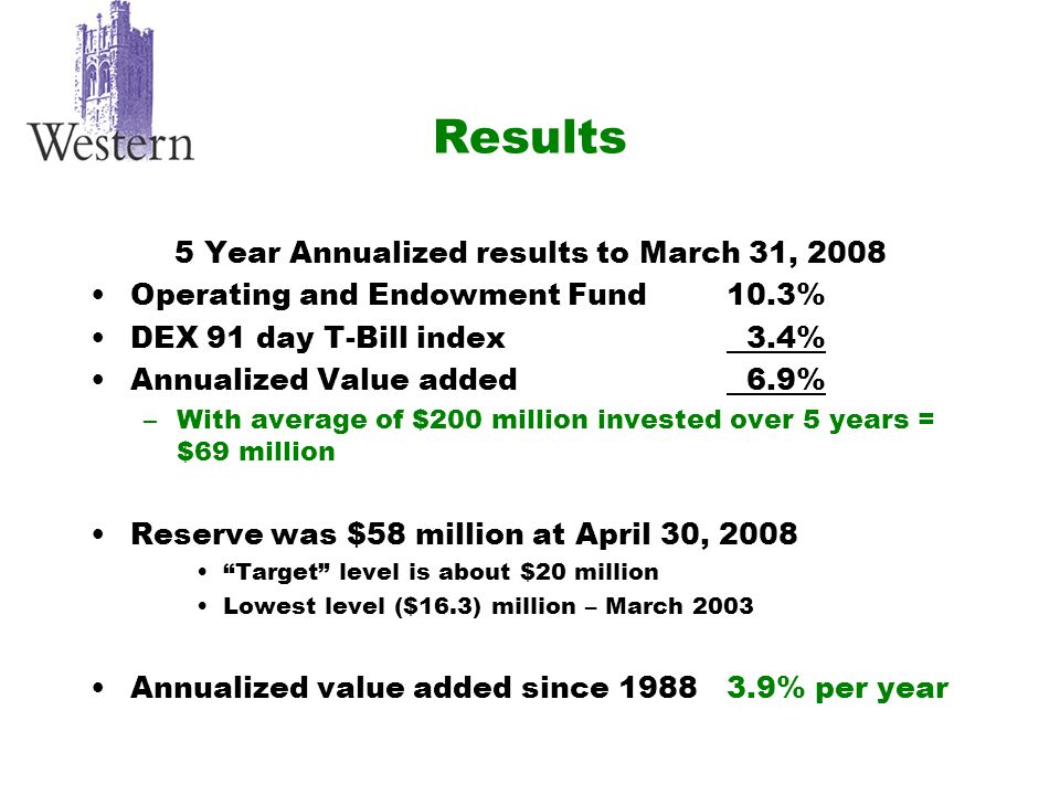 Results 5 Year Annualized results to March 31, 2008 Operating and Endowment Fund10.3% DEX 91 day T-Bill index 3.4% Annualized Value added 6.9% –With average of $200 million invested over 5 years = $69 million Reserve was $58 million at April 30, 2008 Target level is about $20 million Lowest level ($16.3) million – March 2003 Annualized value added since 1988 3.9% per year