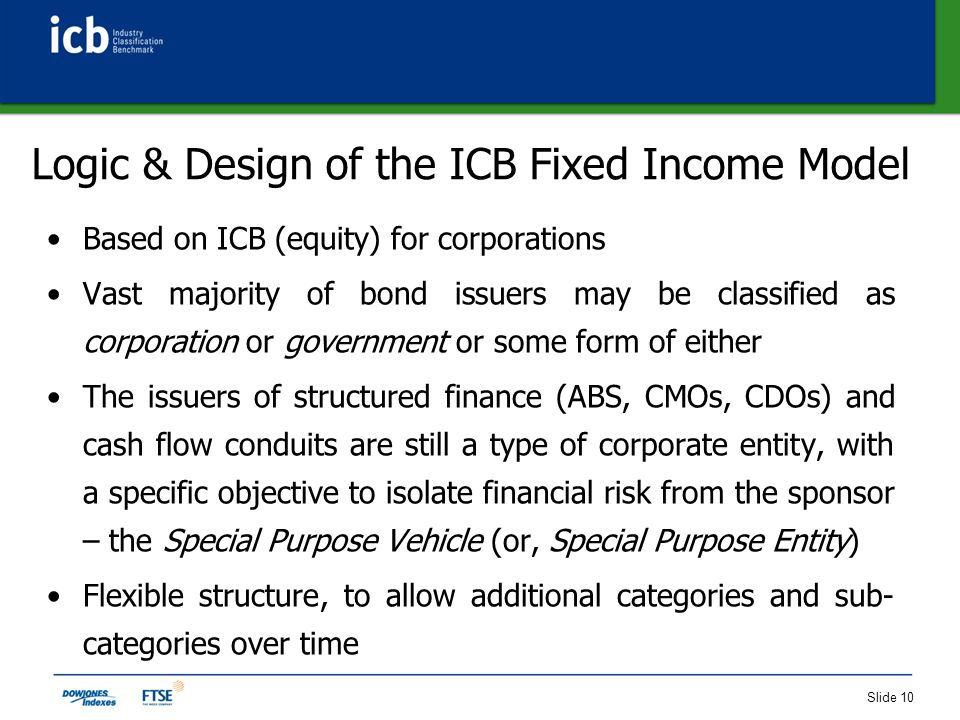 Slide 10 Logic & Design of the ICB Fixed Income Model Based on ICB (equity) for corporations Vast majority of bond issuers may be classified as corporation or government or some form of either The issuers of structured finance (ABS, CMOs, CDOs) and cash flow conduits are still a type of corporate entity, with a specific objective to isolate financial risk from the sponsor – the Special Purpose Vehicle (or, Special Purpose Entity) Flexible structure, to allow additional categories and sub- categories over time