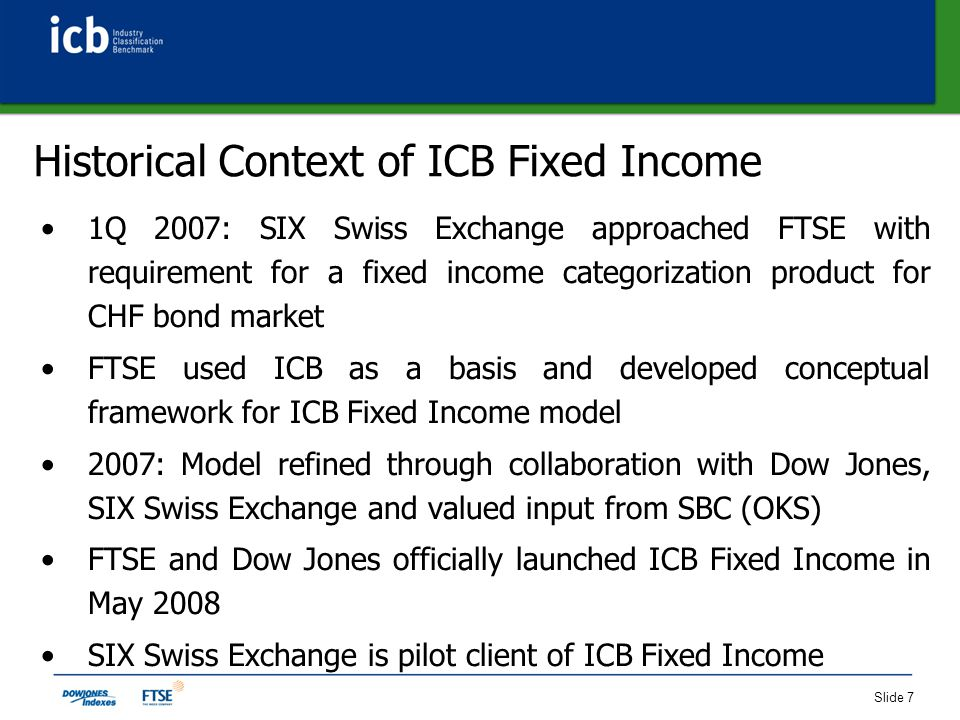 Slide 18 ICB Fixed Income and the Credit Crisis Icelandic government (Financial Supervisory Authority) takes control of Landsbanki and nationalizes Glitnir (acquiring 75% stake) FNMA and FHLMC put under conservatorship of the US FHFA UK nationalizes Northern Rock Plc and Bradford & Bingley