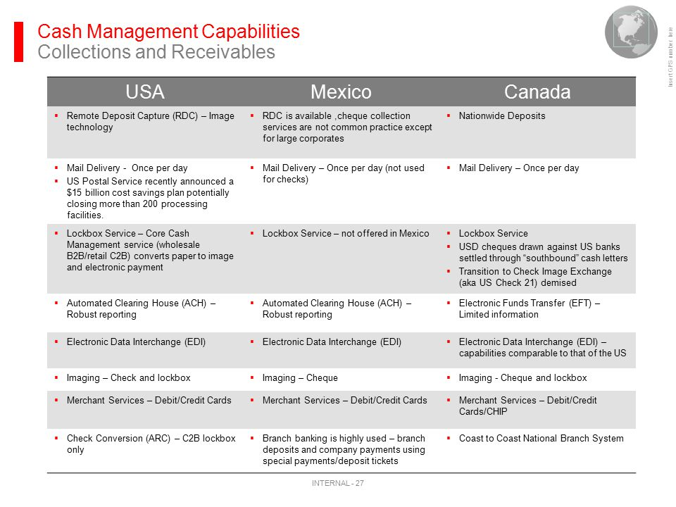 Insert GPS number here Cash Management Capabilities Collections and Receivables USAMexicoCanada  Remote Deposit Capture (RDC) – Image technology  RD