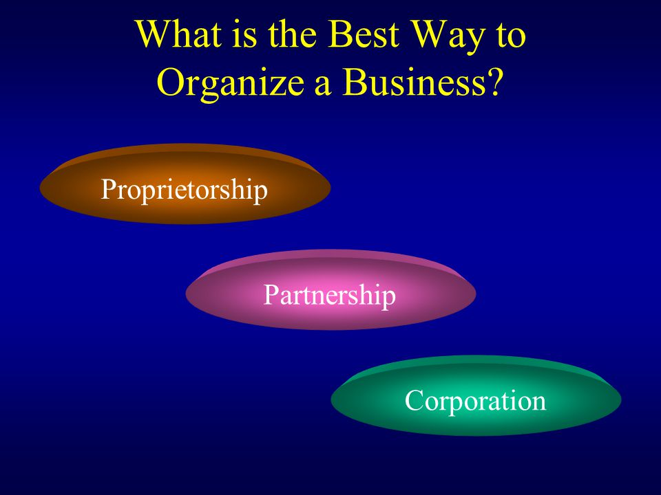 What is the Best Way to Organize a Business? Proprietorship Partnership Corporation