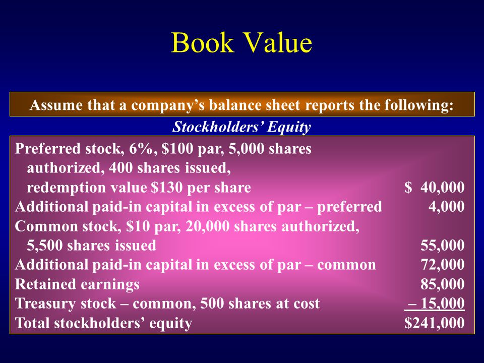 Book Value Preferred stock, 6%, $100 par, 5,000 shares authorized, 400 shares issued, redemption value $130 per share$ 40,000 Additional paid-in capit