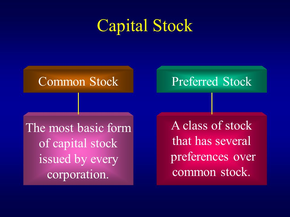 Capital Stock Common Stock The most basic form of capital stock issued by every corporation. Preferred Stock A class of stock that has several prefere