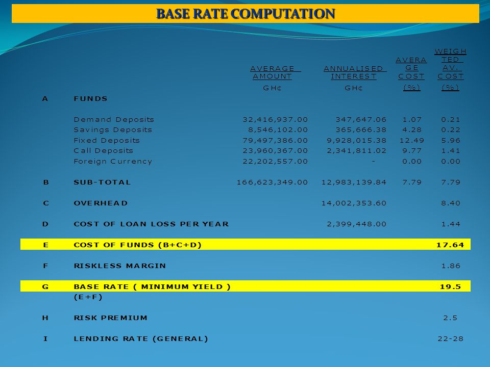 BASE RATE COMPUTATION