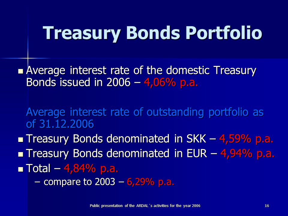 Public presentation of the ARDAL´s activities for the year 200616 Treasury Bonds Portfolio Average interest rate of the domestic Treasury Bonds issued in 2006 – 4,06% p.a.
