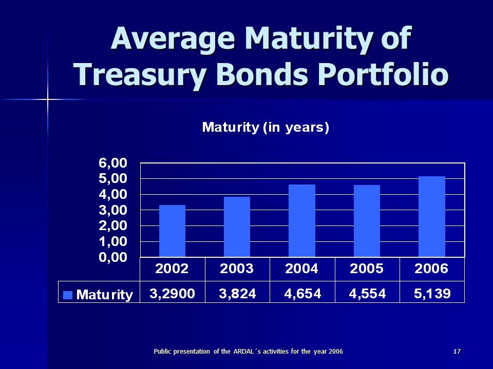 Public presentation of the ARDAL´s activities for the year 200617 Average Maturity of Treasury Bonds Portfolio