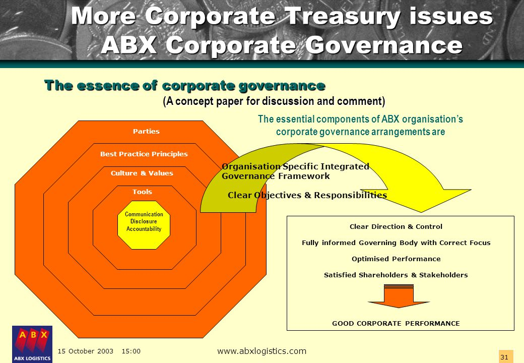 15 October 2003 15:00 www.abxlogistics.com 31 More Corporate Treasury issues ABX Corporate Governance The essence of corporate governance (A concept p