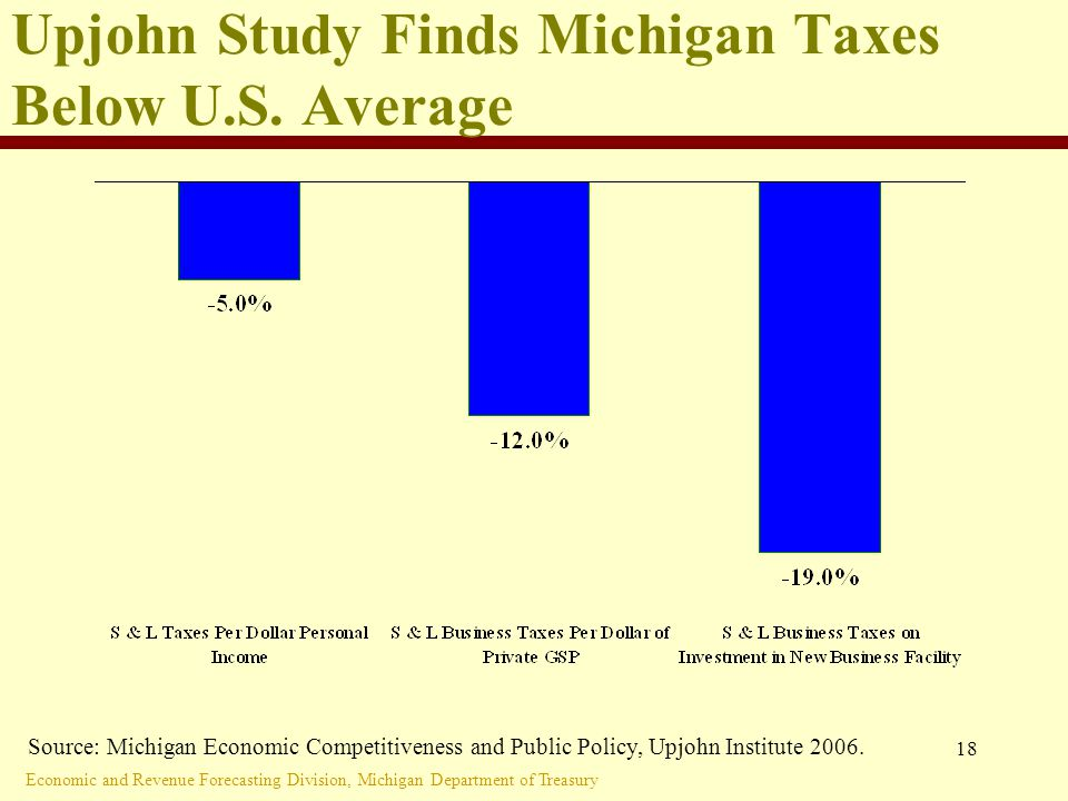 Economic and Revenue Forecasting Division, Michigan Department of Treasury 18 Upjohn Study Finds Michigan Taxes Below U.S.