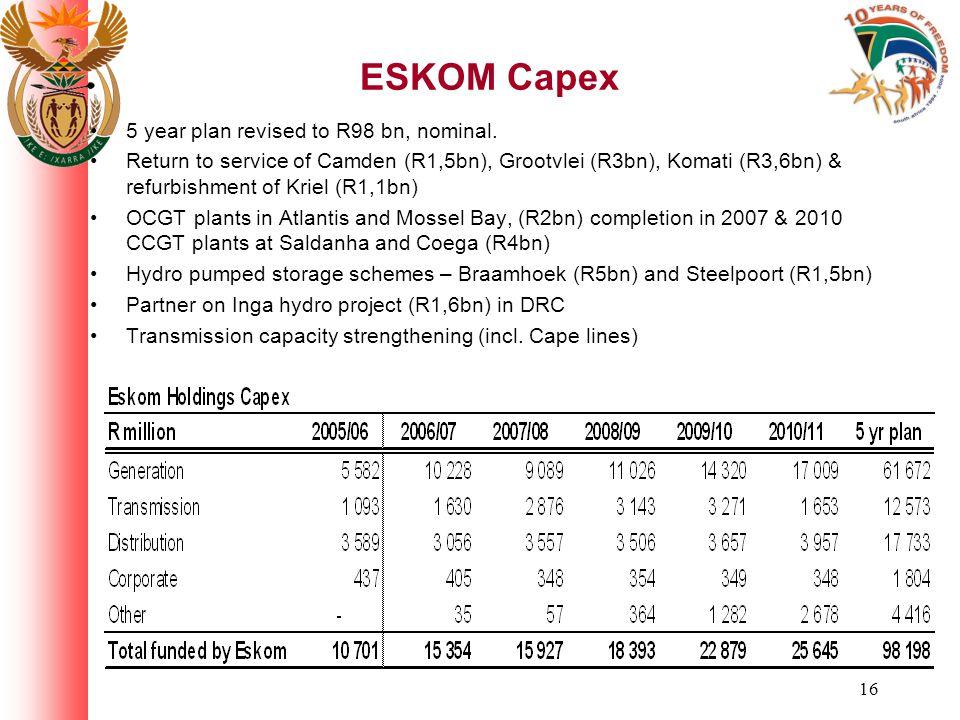 16 ESKOM Capex 5 year plan revised to R98 bn, nominal.