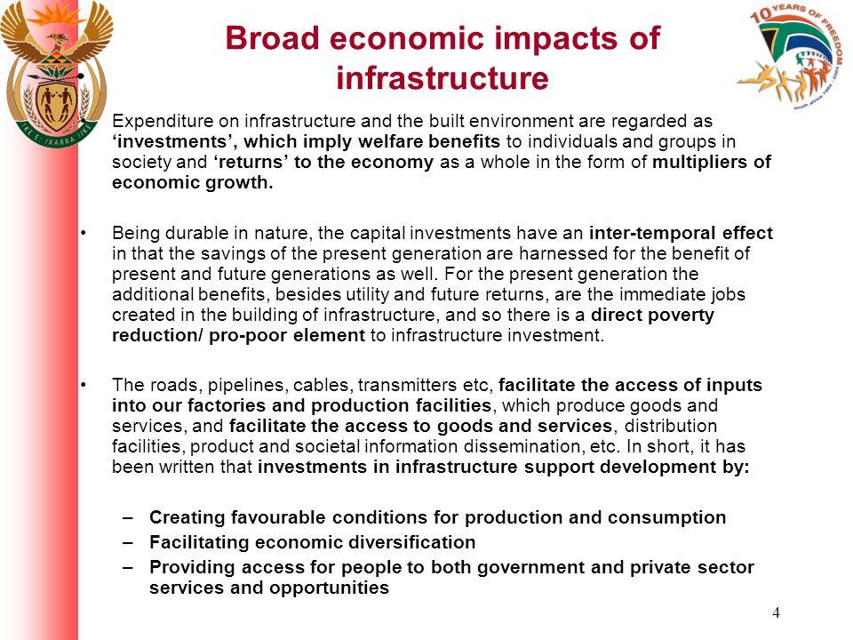 15 Municipal Grants (Budget Review 2006)