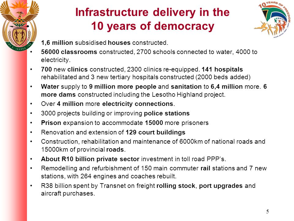 5 Infrastructure delivery in the 10 years of democracy 1,6 million subsidised houses constructed.