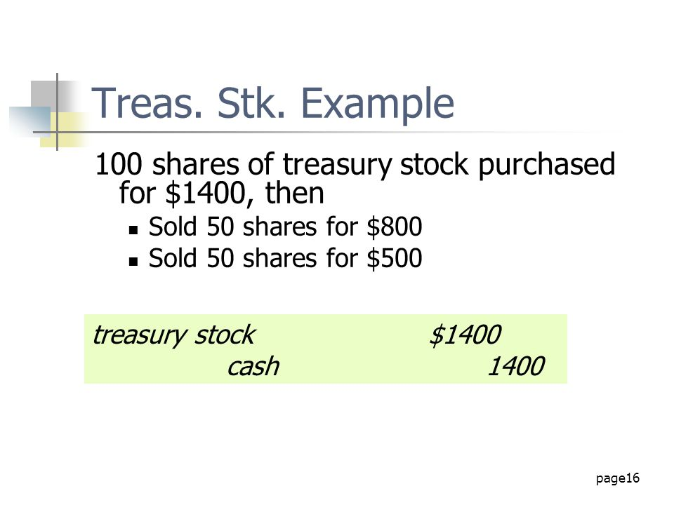 page16 Treas. Stk. Example 100 shares of treasury stock purchased for $1400, then Sold 50 shares for $800 Sold 50 shares for $500 treasury stock$1400
