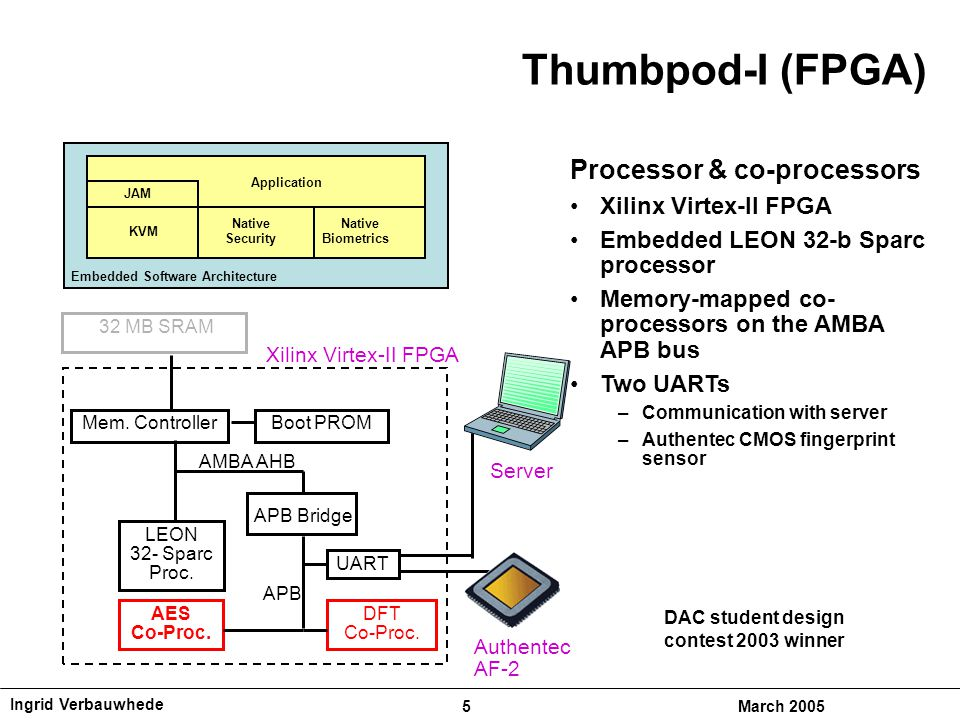 Ingrid Verbauwhede 5March 2005 Thumbpod-I (FPGA) Processor & co-processors Xilinx Virtex-II FPGA Embedded LEON 32-b Sparc processor Memory-mapped co- processors on the AMBA APB bus Two UARTs –Communication with server –Authentec CMOS fingerprint sensor Xilinx Virtex-II FPGA DFT Co-Proc.