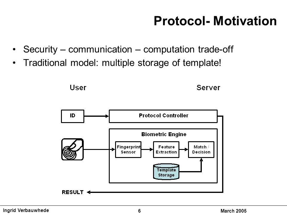 Ingrid Verbauwhede 6March 2005 Protocol- Motivation Security – communication – computation trade-off Traditional model: multiple storage of template!