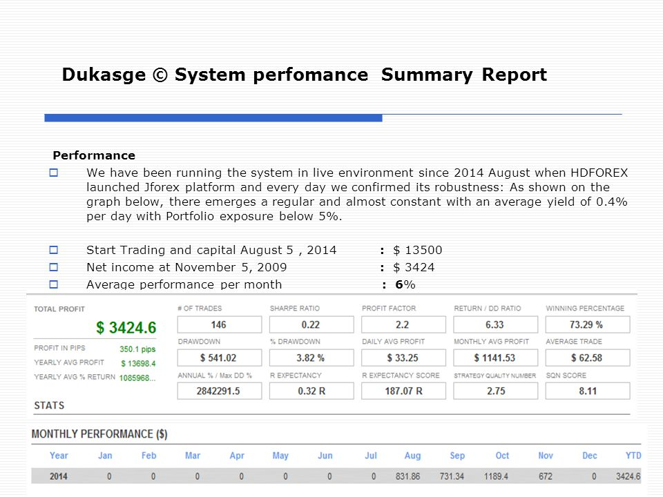 5. Dukasge © System perfomance Summary Report Performance  We have been running the system in live environment since 2014 August when HDFOREX launche