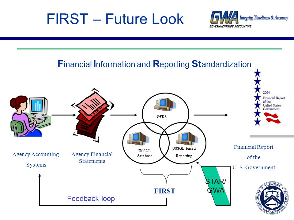 FIRST – Future Look Agency Accounting Systems FIRST GFRS USSGL based Reporting Financial Report of the U.