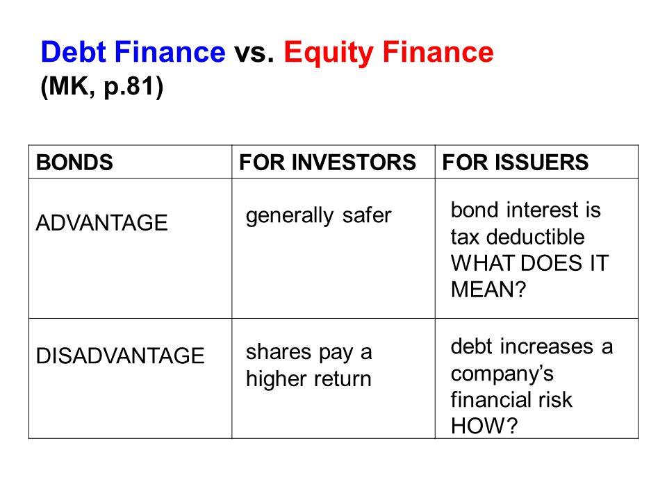 Debt Finance vs. Equity Finance (MK, p.81) BONDSFOR INVESTORSFOR ISSUERS ADVANTAGE DISADVANTAGE generally safer shares pay a higher return bond intere