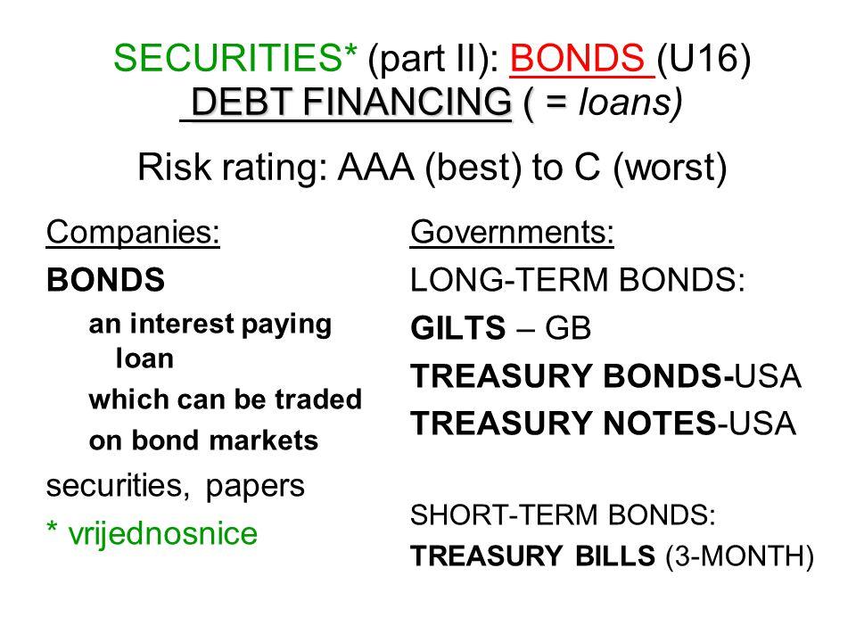 DEBT FINANCING ( = SECURITIES* (part II): BONDS (U16) DEBT FINANCING ( = loans) Risk rating: AAA (best) to C (worst) Companies: BONDS an interest payi