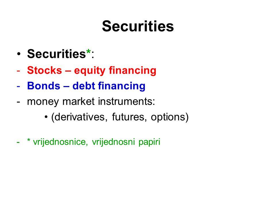 Securities Securities*: -Stocks – equity financing -Bonds – debt financing -money market instruments: (derivatives, futures, options) -* vrijednosnice