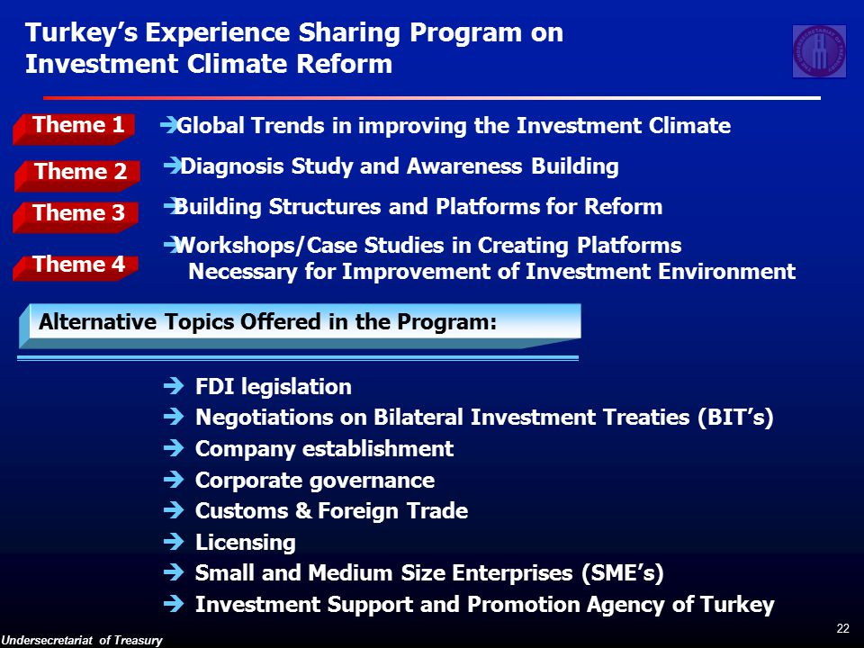 Undersecretariat of Treasury 22   Workshops/Case Studies in Creating Platforms Necessary for Improvement of Investment Environment  FDI legislation  Negotiations on Bilateral Investment Treaties (BIT's)  Company establishment  Corporate governance  Customs & Foreign Trade  Licensing  Small and Medium Size Enterprises (SME's)  Investment Support and Promotion Agency of Turkey Alternative Topics Offered in the Program:  Diagnosis Study and Awareness Building  Building Structures and Platforms for Reform  Global Trends in improving the Investment Climate Theme 1 Theme 2 Theme 3 Theme 4 Turkey's Experience Sharing Program on Investment Climate Reform