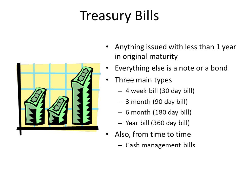 Treasury Bills Anything issued with less than 1 year in original maturity Everything else is a note or a bond Three main types – 4 week bill (30 day bill) – 3 month (90 day bill) – 6 month (180 day bill) – Year bill (360 day bill) Also, from time to time – Cash management bills