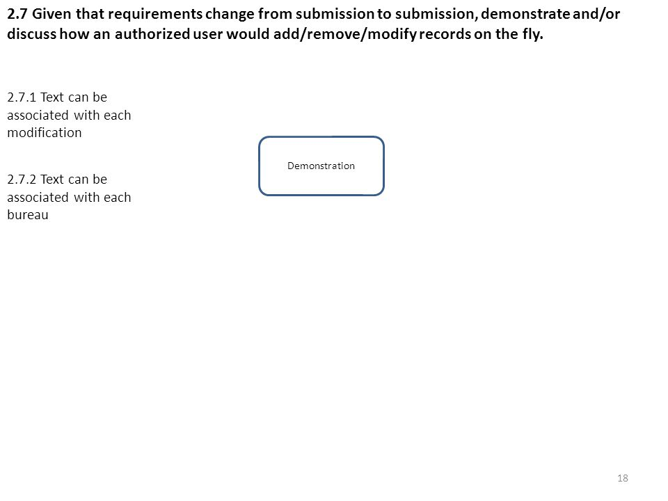 18 2.7 Given that requirements change from submission to submission, demonstrate and/or discuss how an authorized user would add/remove/modify records