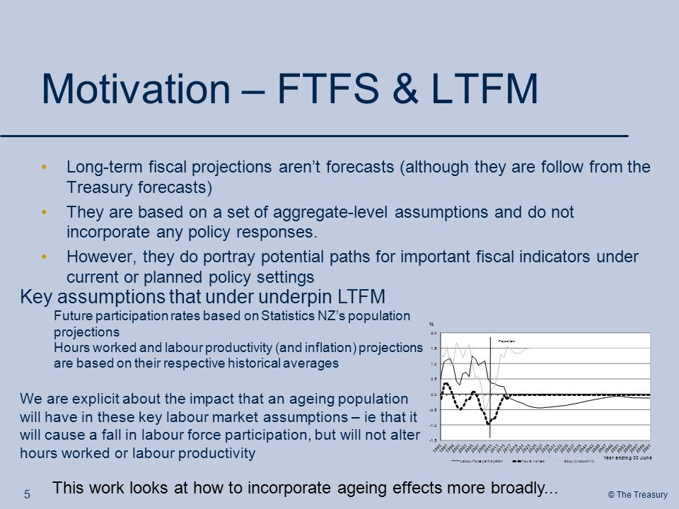 © The Treasury Motivation – FTFS & LTFM Long-term fiscal projections aren't forecasts (although they are follow from the Treasury forecasts) They are based on a set of aggregate-level assumptions and do not incorporate any policy responses.