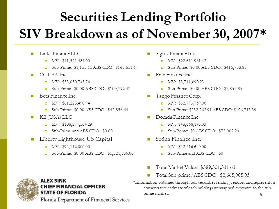 9 Securities Lending Portfolio SIV Breakdown as of November 30, 2007* Links Finance LLC.