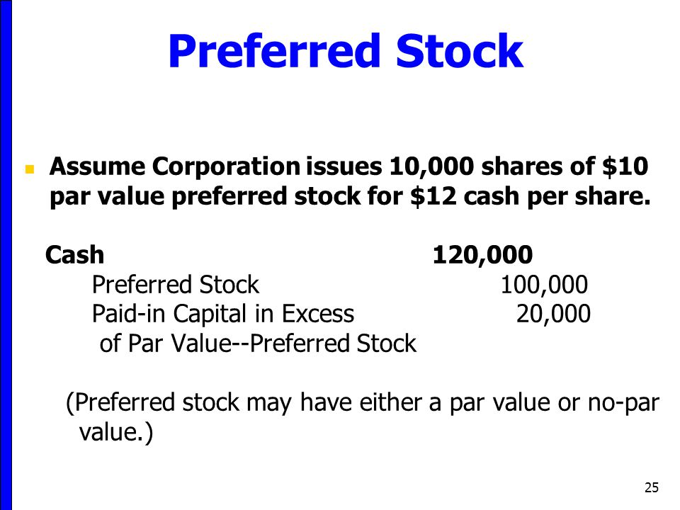 25 Preferred Stock Assume Corporation issues 10,000 shares of $10 par value preferred stock for $12 cash per share. Cash120,000 Preferred Stock100,000
