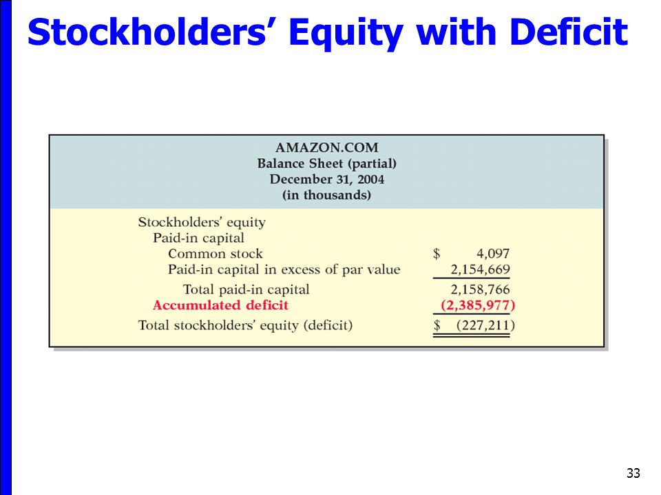 33 Stockholders' Equity with Deficit