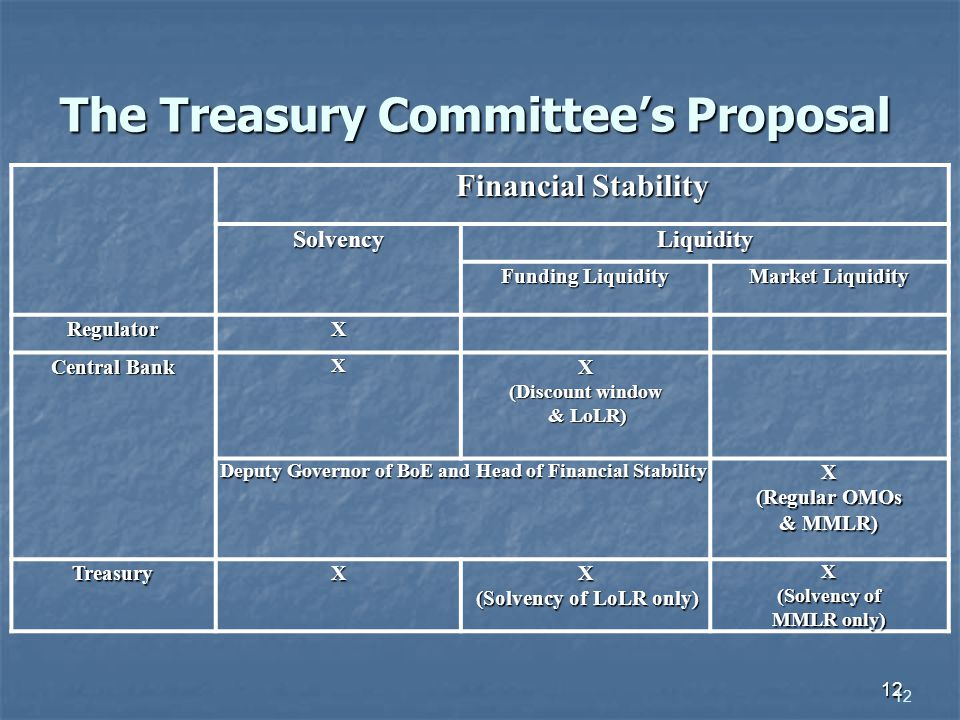 12 The Treasury Committee's Proposal 12 Financial Stability SolvencyLiquidity Funding Liquidity Market Liquidity RegulatorX Central Bank XX (Discount