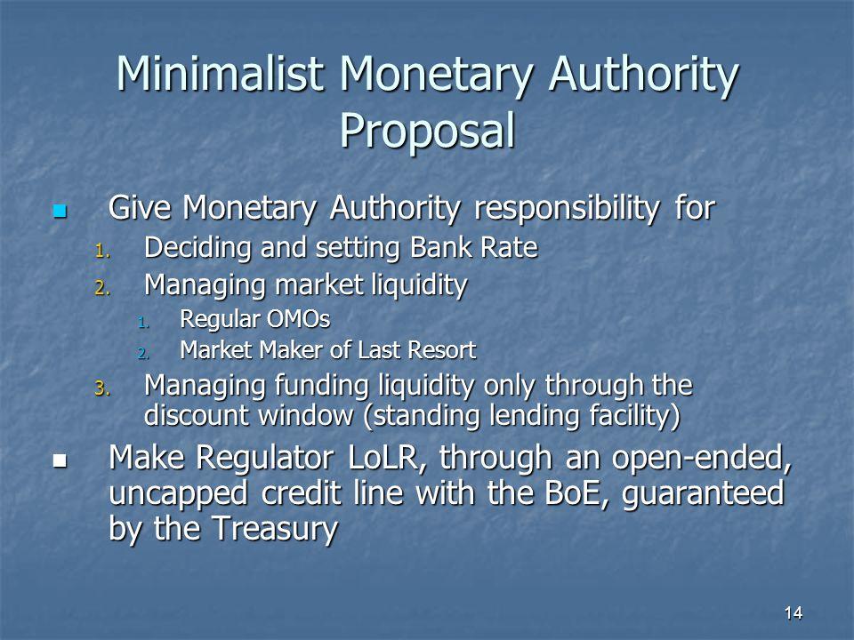 14 Minimalist Monetary Authority Proposal Give Monetary Authority responsibility for Give Monetary Authority responsibility for 1. Deciding and settin