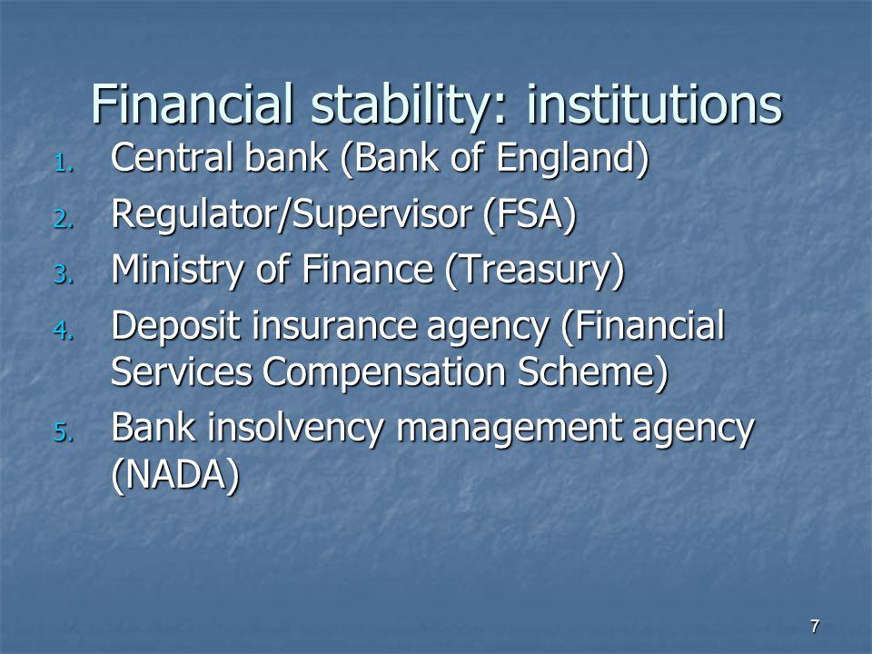 7 Financial stability: institutions 1. Central bank (Bank of England) 2. Regulator/Supervisor (FSA) 3. Ministry of Finance (Treasury) 4. Deposit insur